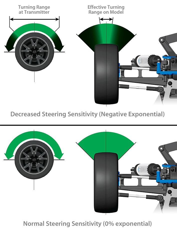65XX-steering-expo