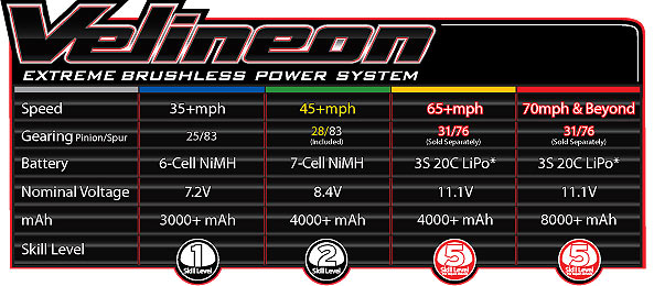 3707-3708-speed-chart_m