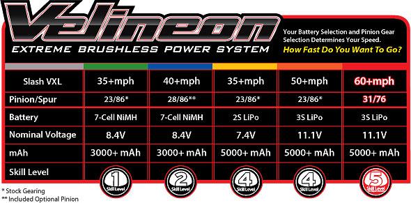 58076_speed_chart_med